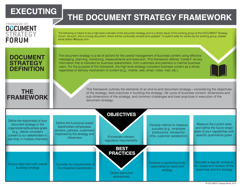 Executing The Document Strategy Framework Document