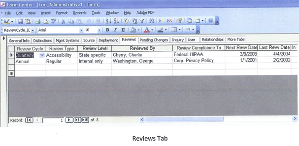 Why Forms Reviews Are Important To The Organization Document