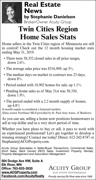 Twin Cities Region Home Sales Stats