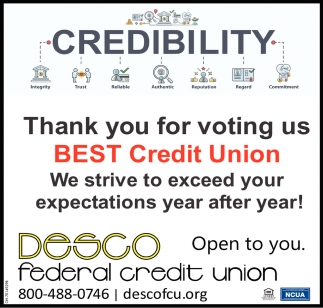 Thank you for voting us Best Credit Union
