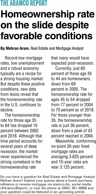 Homeownership Rate on the Slide Despite Favorable Conditions