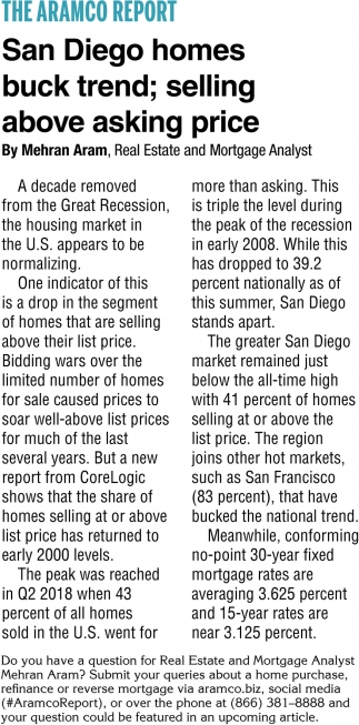 San Diego Homes Buck Trend; Selling Above Asking Price