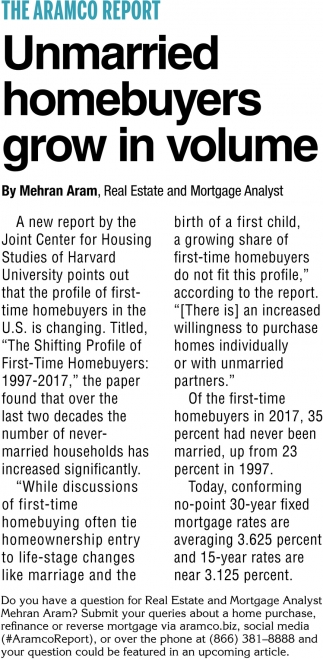 Unmarried Homebuyers Grow in Volume