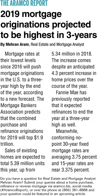 2019 Mortgage Originations Projected