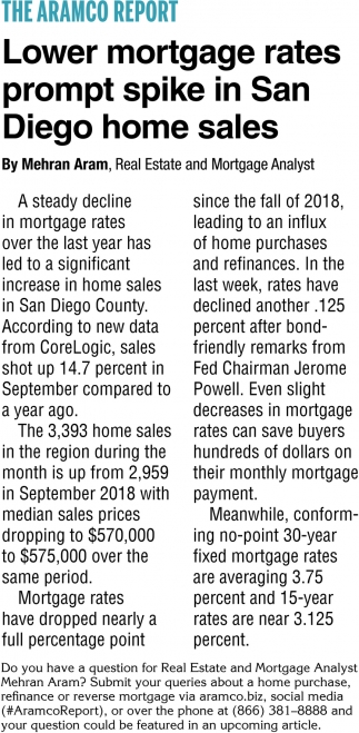 Lower Mortgage Rates Prompt Spike in San Diego Home Sales