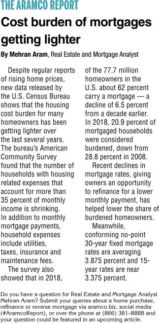 Cost Burden of Mortgages Getting Lighter
