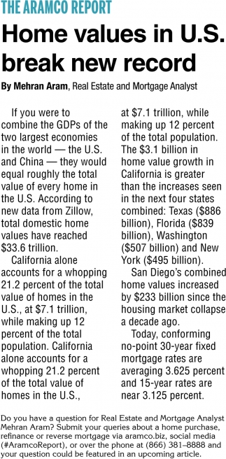 Home Values in U.S. Break New Record