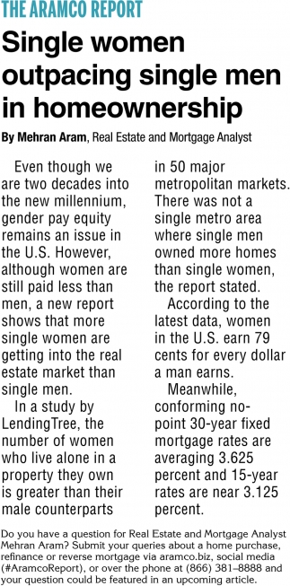 Single Women Outpacing Single Men in Homeownership