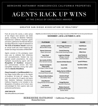 Agents Rack Up Wins