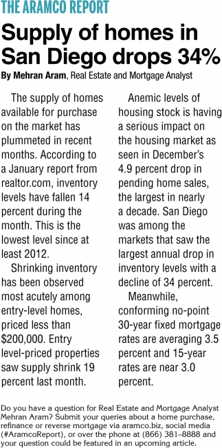 Supply of Homes in San Diego Drips 34%