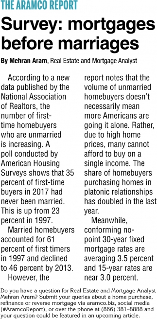 Survey: Mortgages Before Marriages