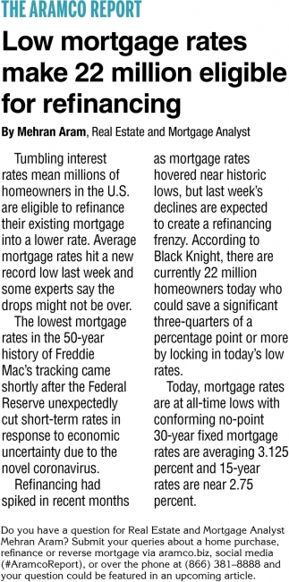 Low Mortgage Rates Make 22 Million Eligible for Refinancing