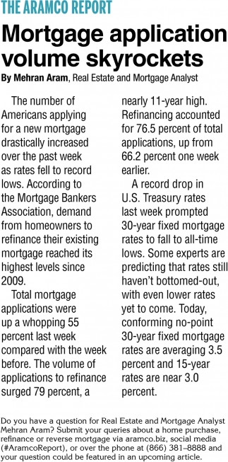 Mortgage Application Volume Skyrockets