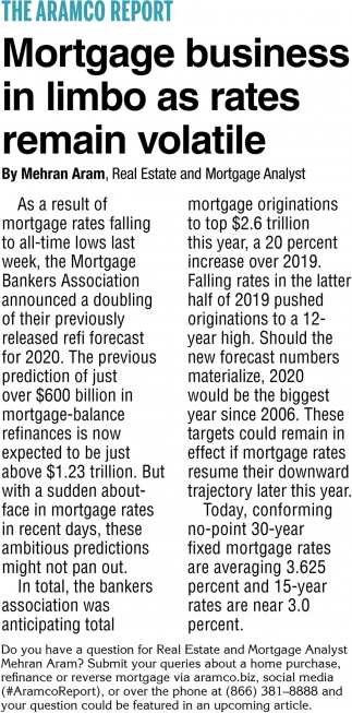 Mortgage Business in Limbo as Rates Remain Volatile