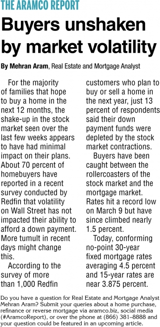Buyers Unshaken By Market Volatlity