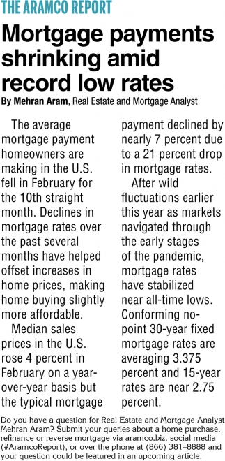 Mortgage Payments Shrinking Amid Record Low Rates