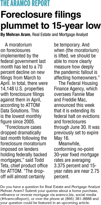 Foreclosure Filings Plummet to 15-Year Low