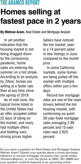 Homes Selling At Fastes Pace in 2 Years