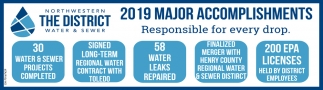 2019 Major Accomplishments
