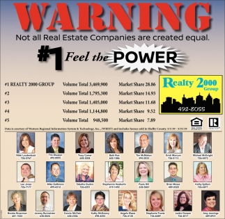Warning - Not all Real Estate Companies are created equal - Feel the Power