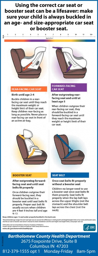 Using The Correct Car Seat Or Booster Seat Can Be A Lifesaver