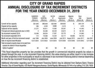 Annual Disclosure Of Tax Increment Districts For The Year Ended December 31, 2019