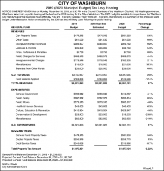 2019 (2020 Municipal Budget) Tax Levy Hearing