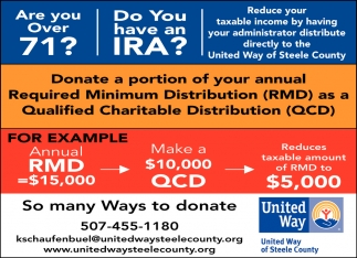 Donate a portion of your annual Required Minimum distribution as a Qualified Charitable Distribution