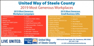 2019 Most Generous Workplaces
