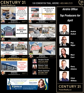 Airdrie Office Top Producers for April