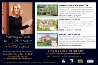 Licensed Real Estate Salesperson