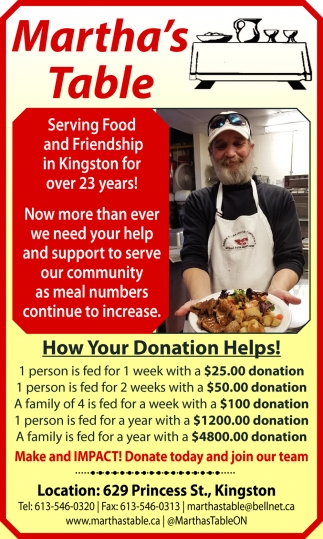 How Your Donation Helps!