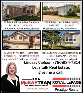 Let's Talk Real Estate, Give Me A Call!