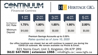 Premium Savings Accounts Up to: 0.30%