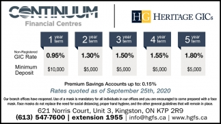 Premium Savings Accounts Up to: 0.15%